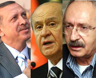 <b>Türkiyənin seçimi – <font color=red>Kim qalib gələcək?</b></font>