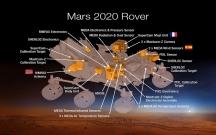 Mars torpaq nümunələri Yerdə analiz ediləcək
