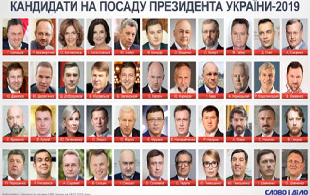 Ukraynalılar kimi prezident görmək istəyir?