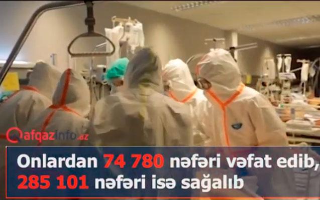 Koronavirusla bağlı indiyə olan rəqəmlər - Video