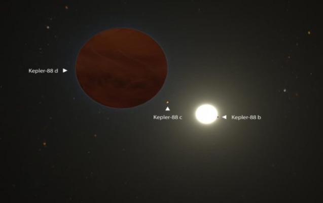 Alimlər Yupiterdən 3 dəfə böyük planet tapdı