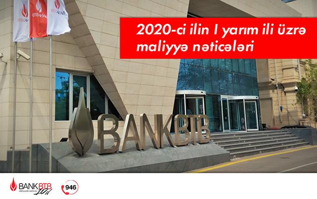 Bank BTB 2020-ci ilin birinci yarım ili üzrə nəticələri açıqlayıb