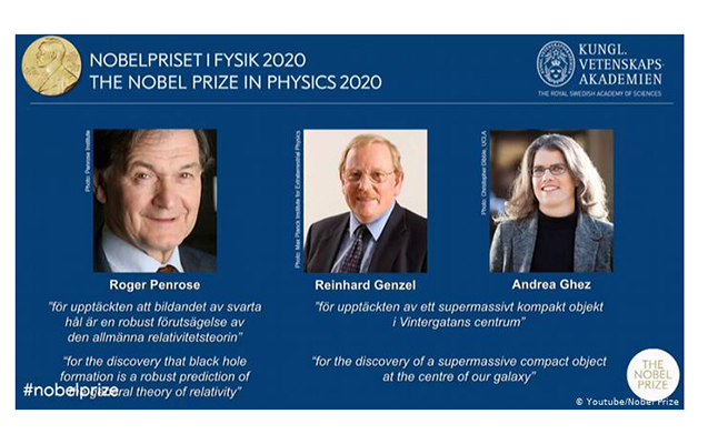 Fizika üzrə Nobel mükafatının qalibləri məlum oldu