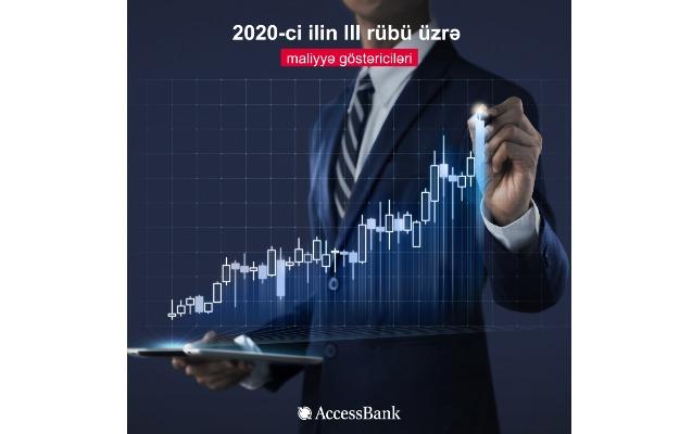 """""""AccessBank"""" 2020-ci ilin üçüncü rübünü mənfəətlə başa vurdu"""