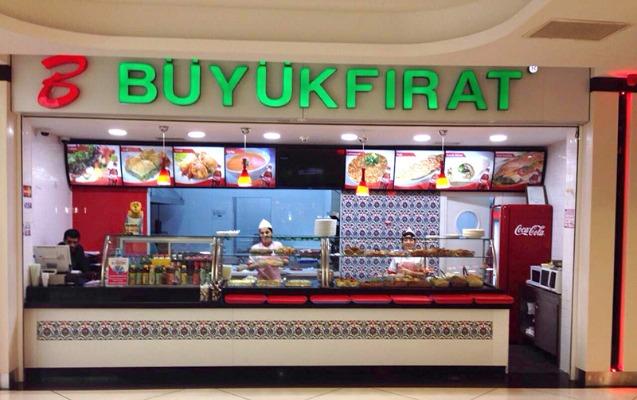 Tanınmış restoranlar cərimələndi