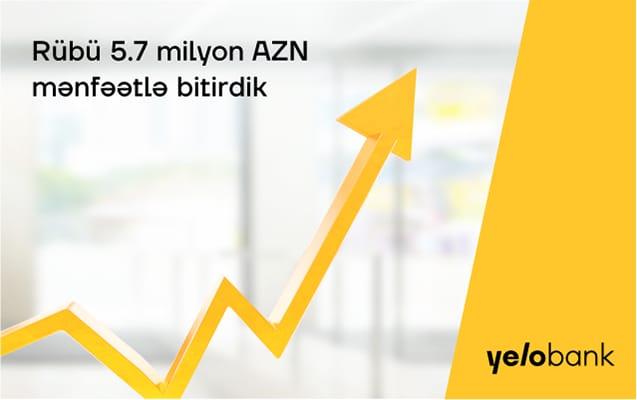 Yelo Bank 2021-ci ilə 5.7 milyon xalis mənfəətlə başlayıb