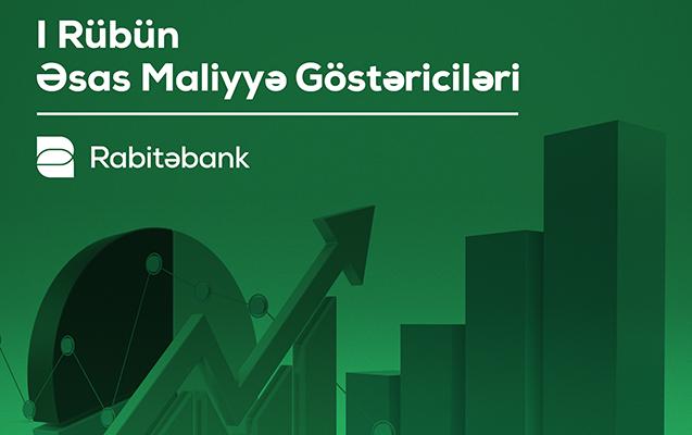 """""""Rabitəbank"""" ilin birinci rübünü 3,5 mln mənfəətlə tamamladı"""